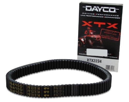 Dayco XTX2234 XTX Extreme Torque ATVUTV Drive Belt