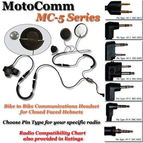 MotoComm Plug-in Bike-To-Bike Communications for Waterproof Yaesu  Vertex Radios - H-Bar Mount - Full Helmet