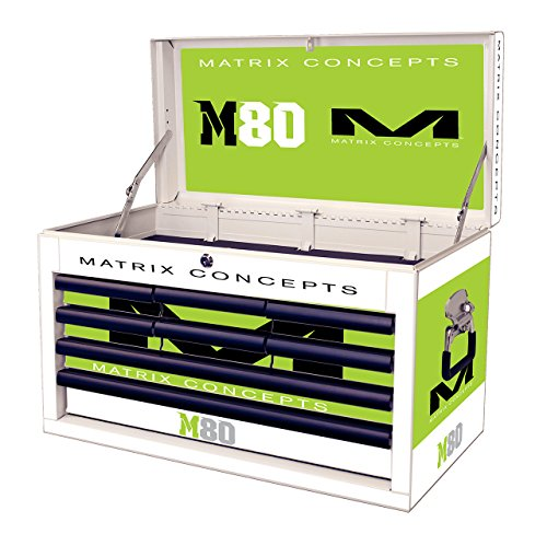 Matrix Concepts M80 815 M80 Race Series WhiteGreen 8 Drawer Tool Box with Clash Graphic Kit