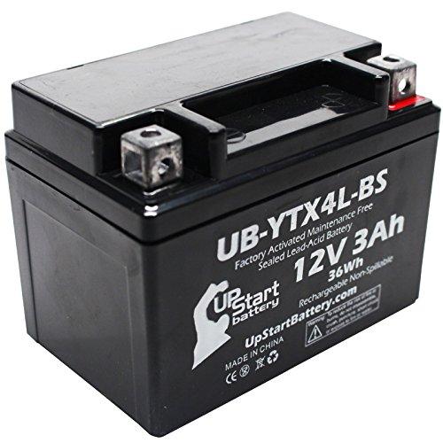 Replacement 2000 E-Ton AXL TXL NXL RXL 90CC Factory Activated Maintenance Free ATV Battery - 12V 3Ah UB-YTX4L-BS