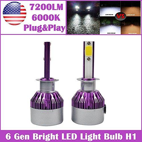 LED Headlights Bulbs H1 Plug - COB Newest Technology 6000K 7200LM 110W Super Bright White Lights Bulb - Package Of 2