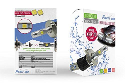 Forti USA  CORE Series Ultra Bright LED Headlight Bulbs 9006 120W 13200lm 6000k White Plug Play Conversion Kits1Pair